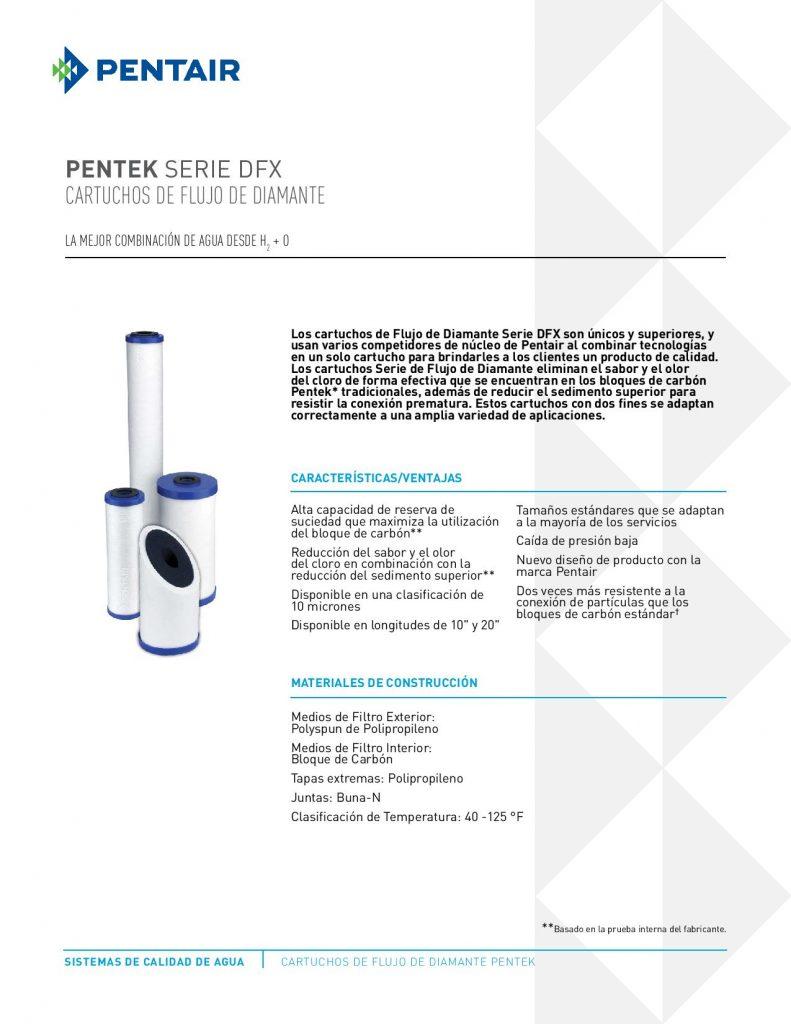 Filtro de Carbon Activado Serie DFX