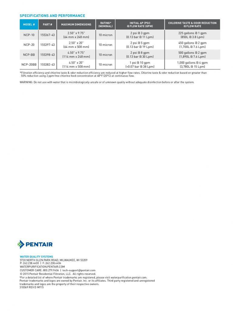 Filtro de Carbon Poliester Impregnado Serie NCP-1