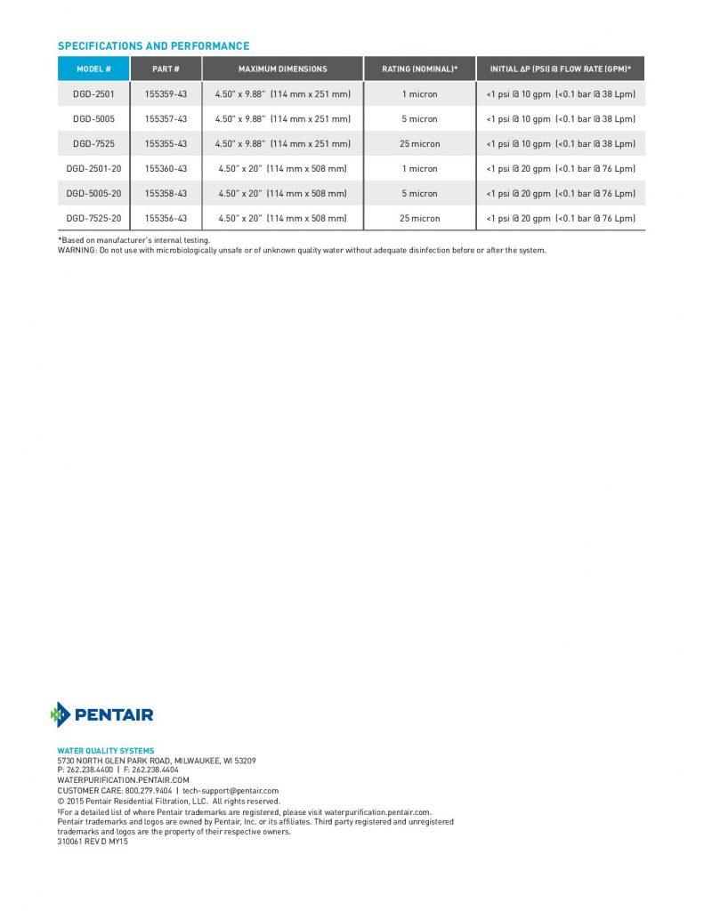 Filtro de Polipropileno de Gradiente Dual Serie DGD-1