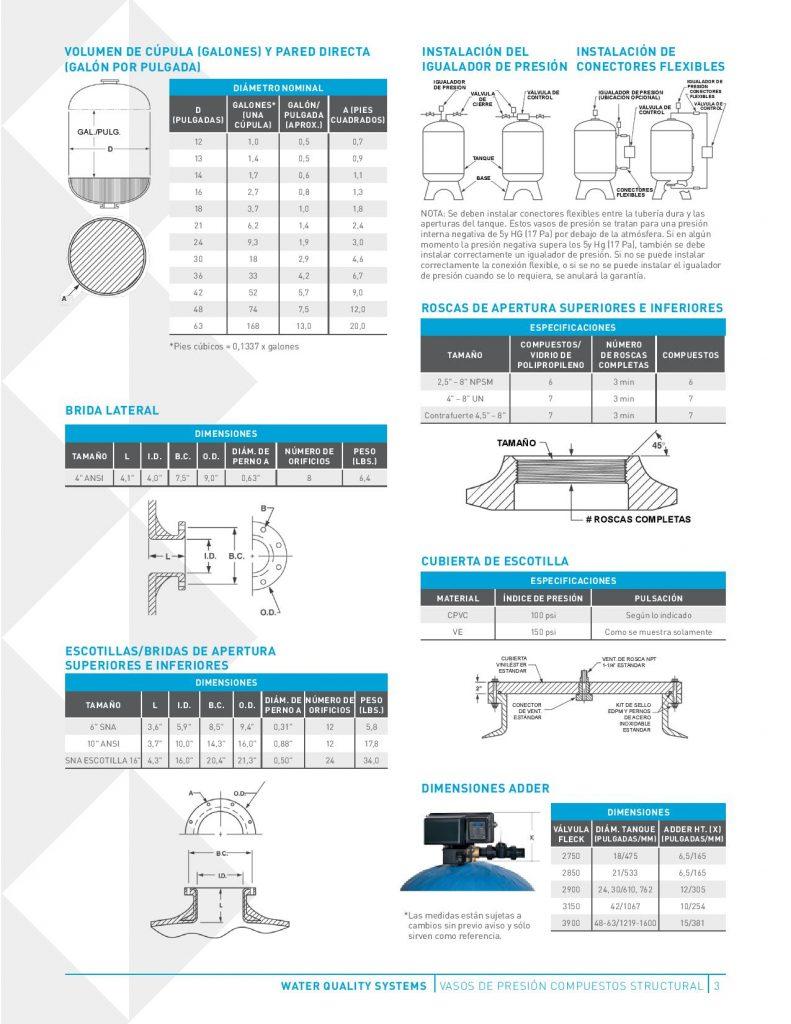 Tanque de Fibra de Vidrio Structural Composite-2