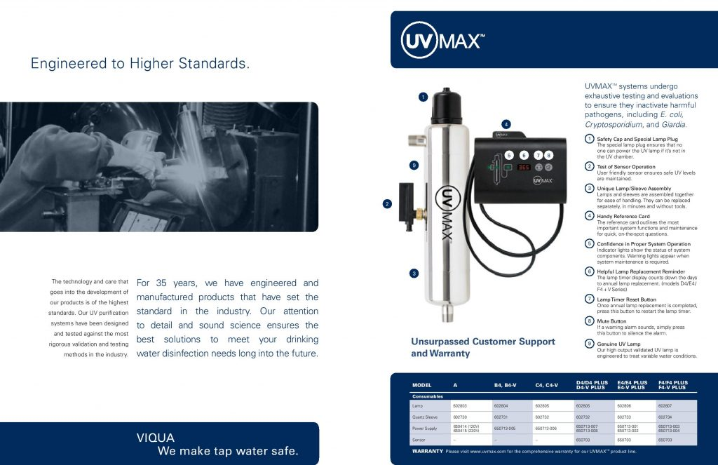Purificador UV Trojan MAX-1