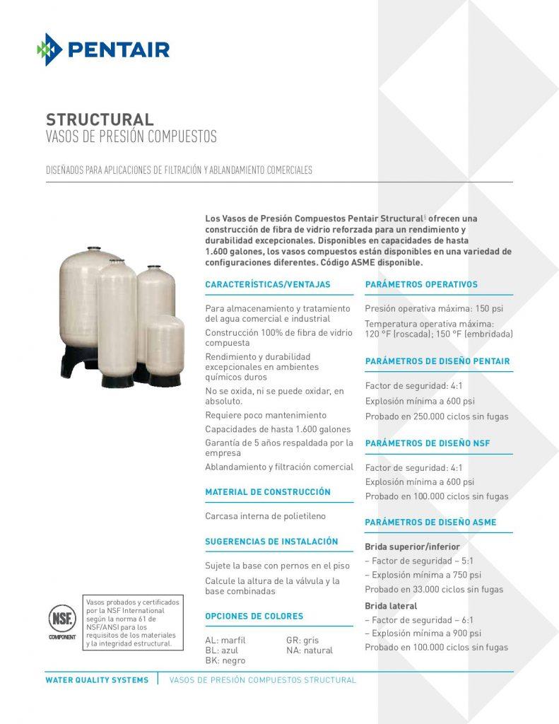 Tanque de Fibra de Vidrio Structural Composite