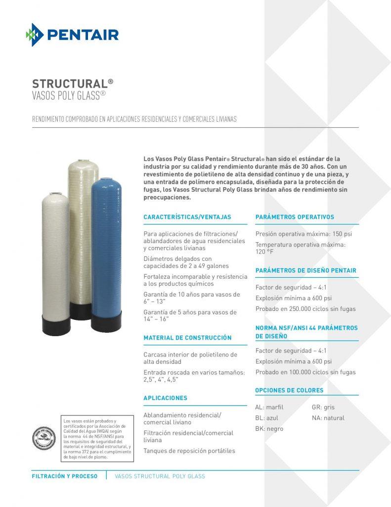 Tanque de Fibra de Vidrio Structural Poly Glass