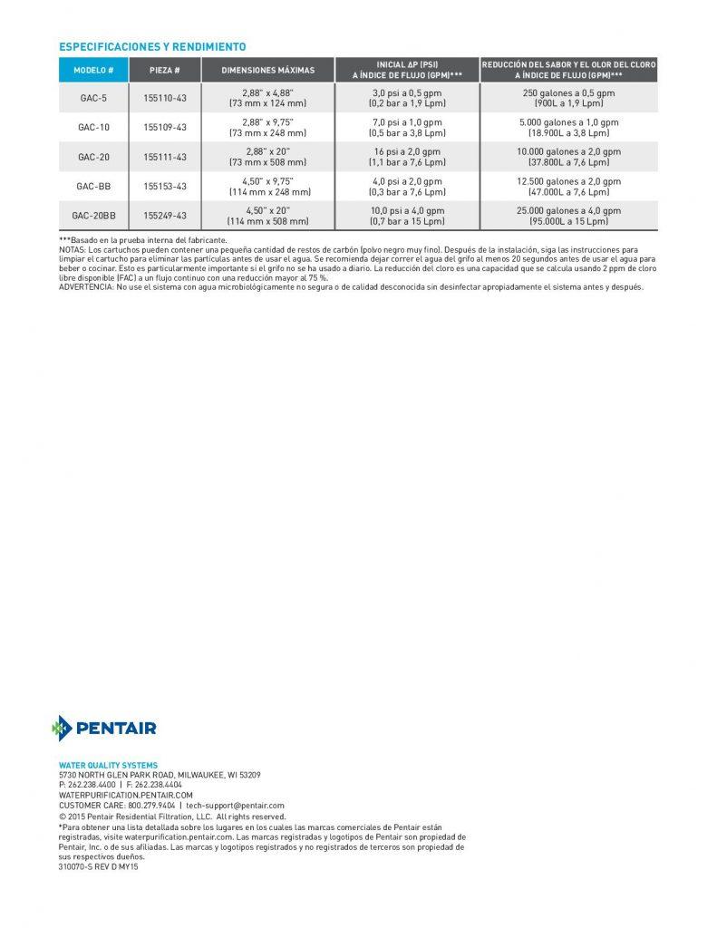 filtro-de-carbon-activado-granulado-serie-gac-1