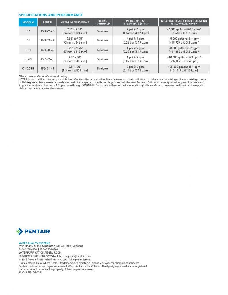 filtro-de-carbon-activado-serie-c-1